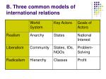 b three common models of international relations14