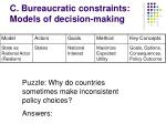 c bureaucratic constraints models of decision making