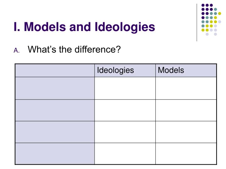 I models and ideologies