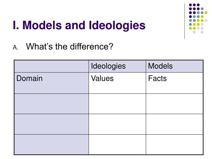I models and ideologies3