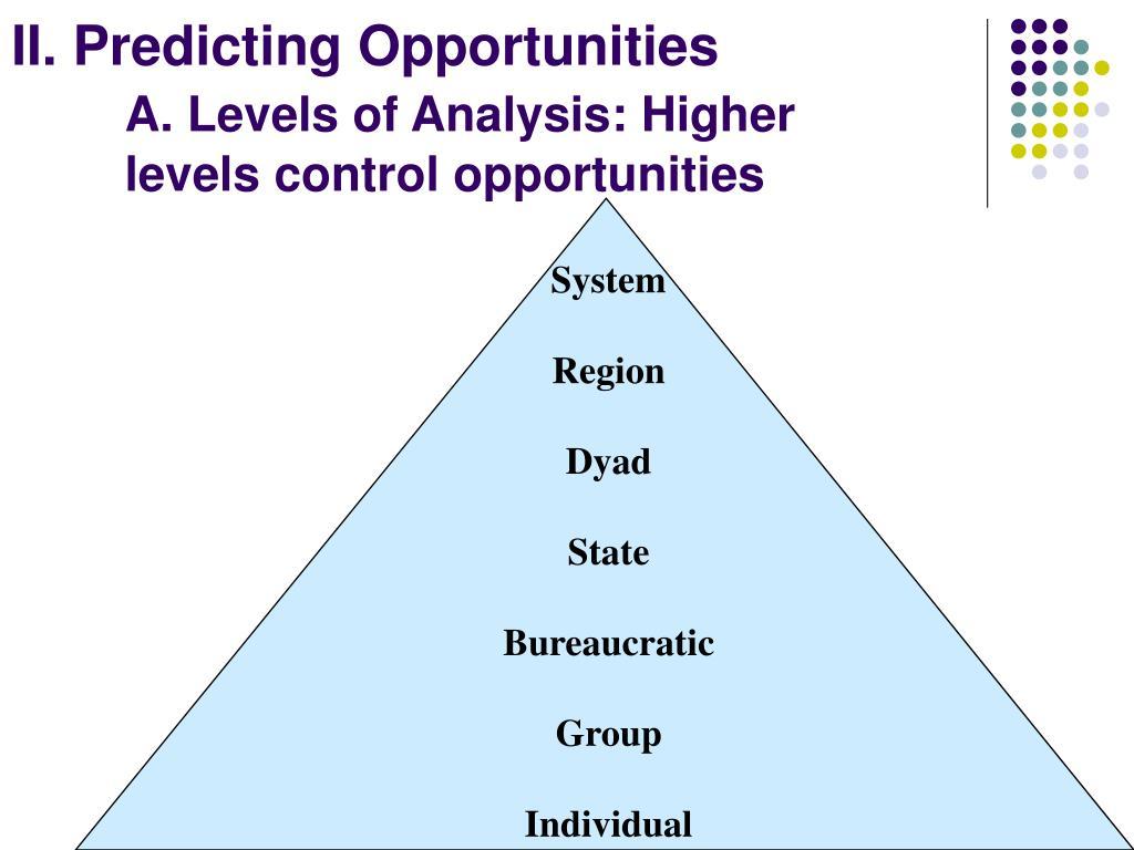II. Predicting Opportunities
