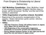 from empire to dictatorship to liberal democracy11
