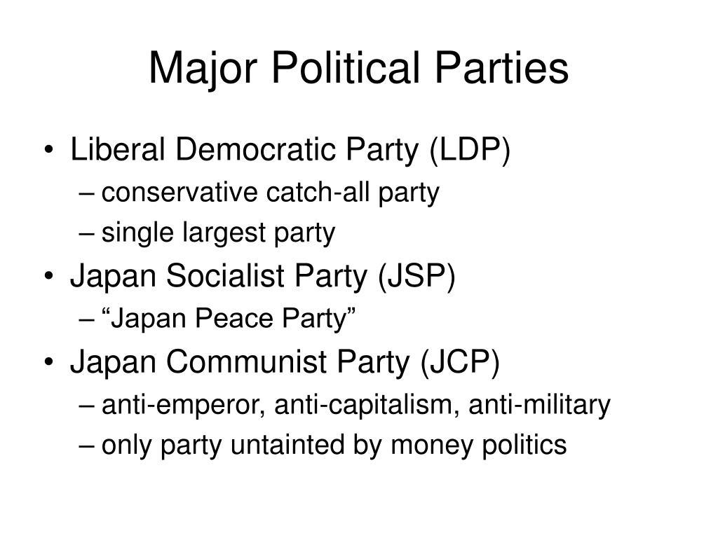 Major Political Parties