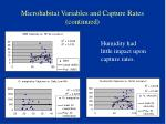 microhabitat variables and capture rates continued21