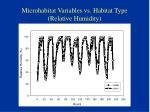 microhabitat variables vs habitat type relative humidity