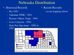 nebraska distribution