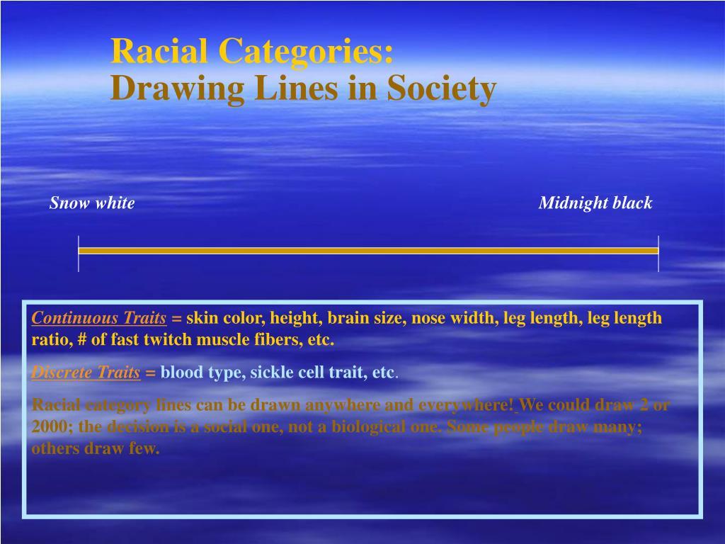 Racial Categories: