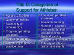 title ix categories of support for athletes
