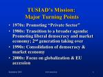 tusiad s mission major turning points