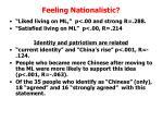 feeling nationalistic