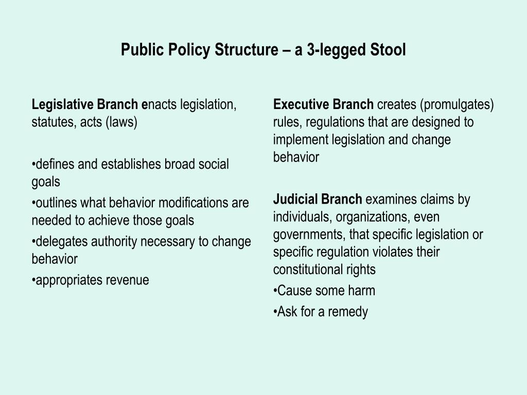 Public Policy Structure – a 3-legged Stool