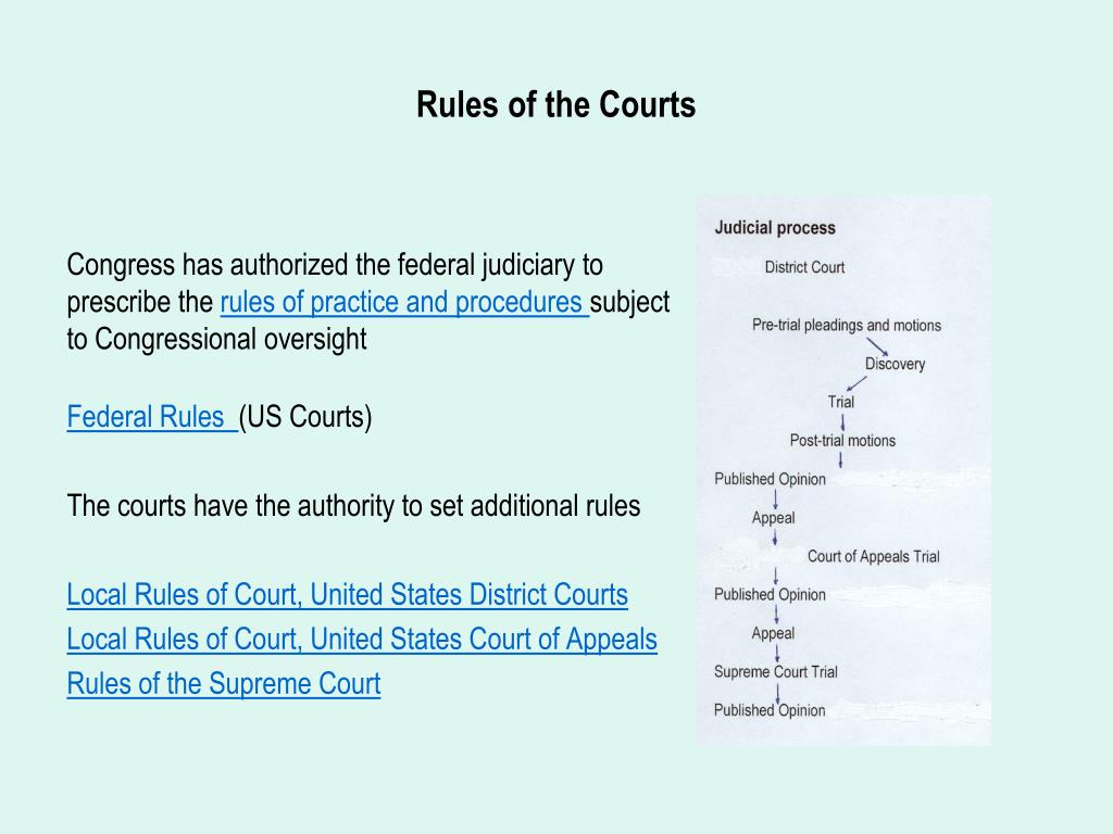 Rules of the Courts