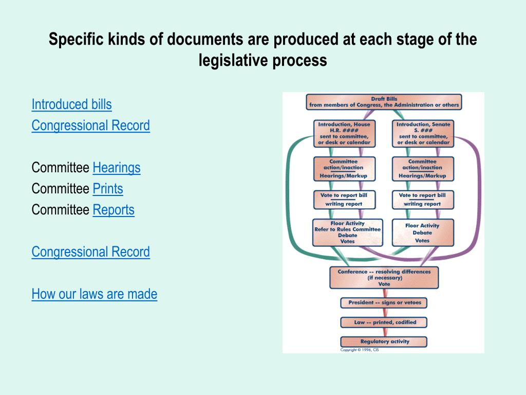 Specific kinds of documents are produced at each stage of the legislative process