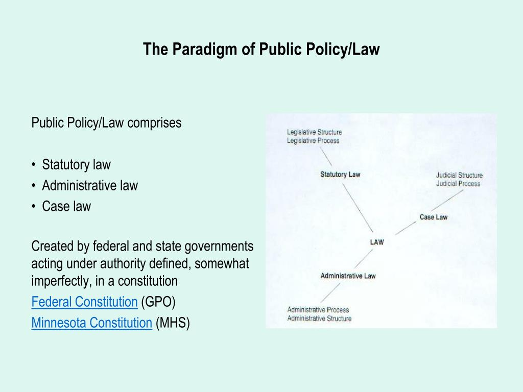 The Paradigm of Public Policy/Law