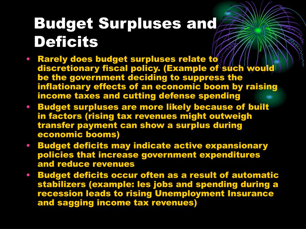 Budget Surpluses and Deficits