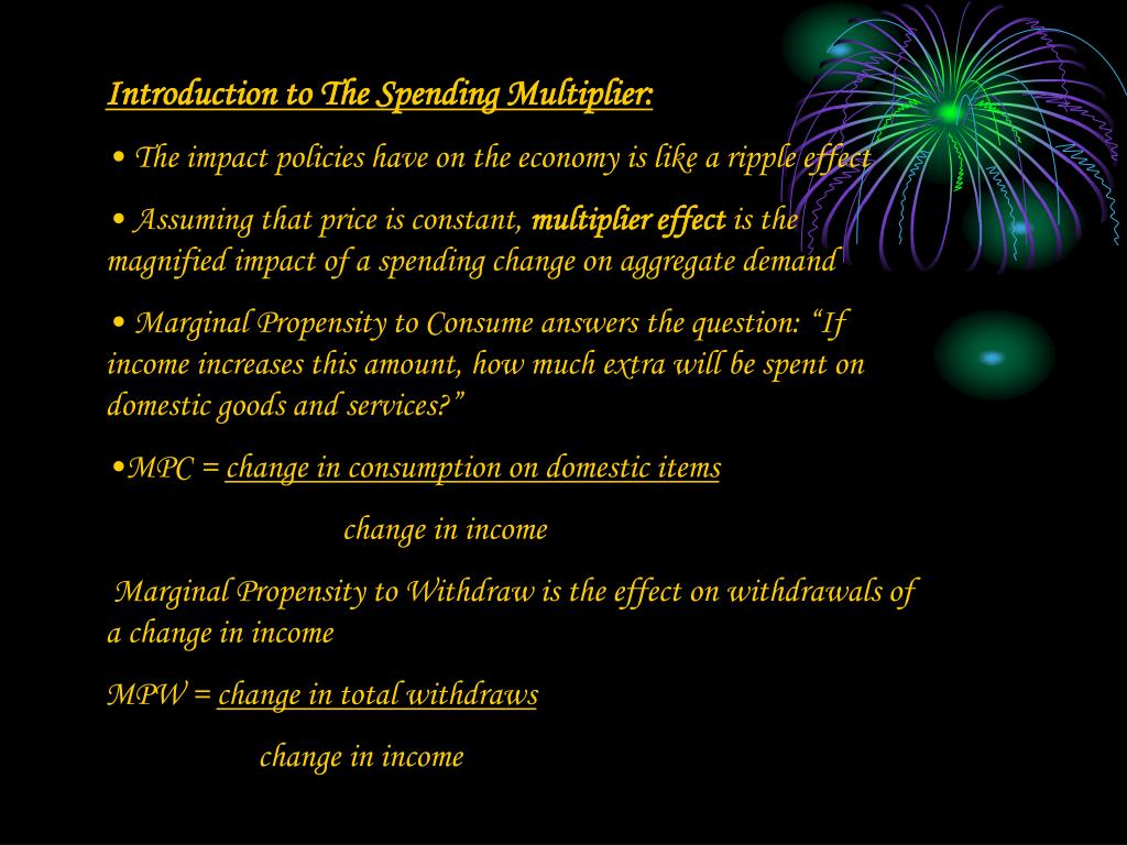 Introduction to The Spending Multiplier: