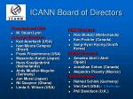 icann board of directors