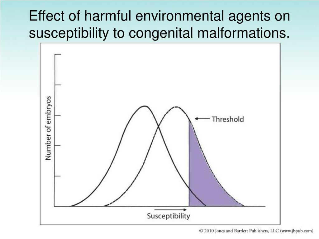 Effect of harmful environmental agents on susceptibility to congenital malformations.