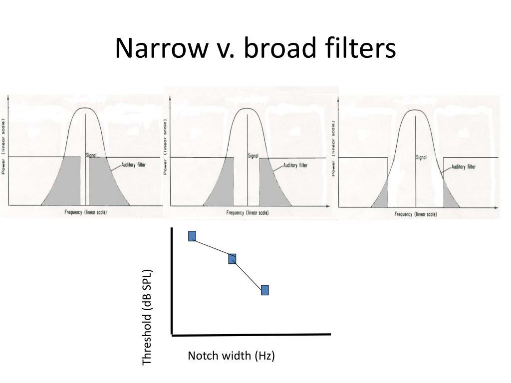Narrow v. broad filters