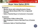 buyer value option bvo