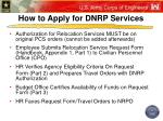 how to apply for dnrp services