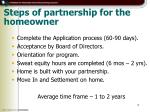 steps of partnership for the homeowner