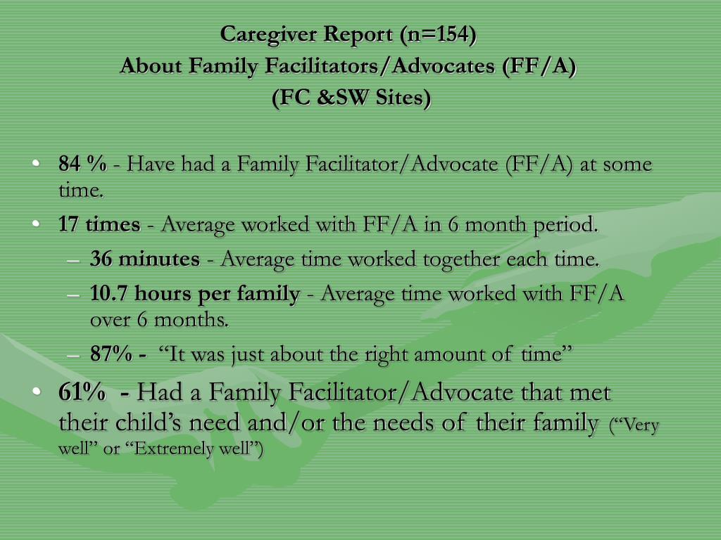 Caregiver Report (n=154)