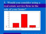 5 would you consider using a real estate service firm in the sale of your home15