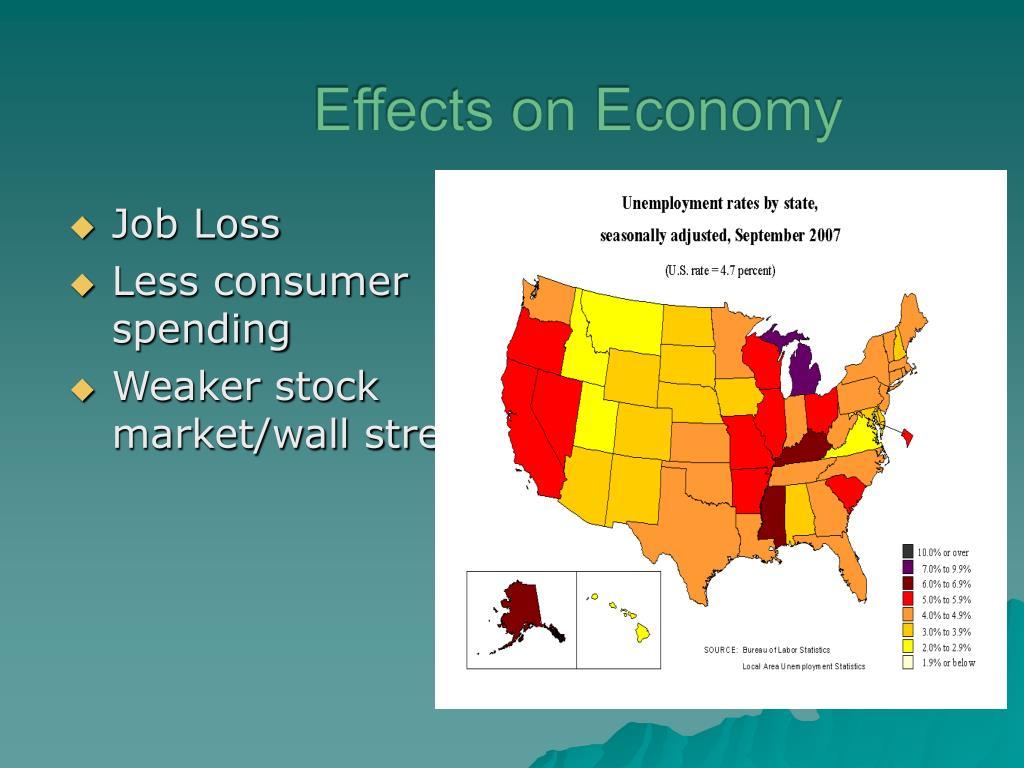 Effects on Economy