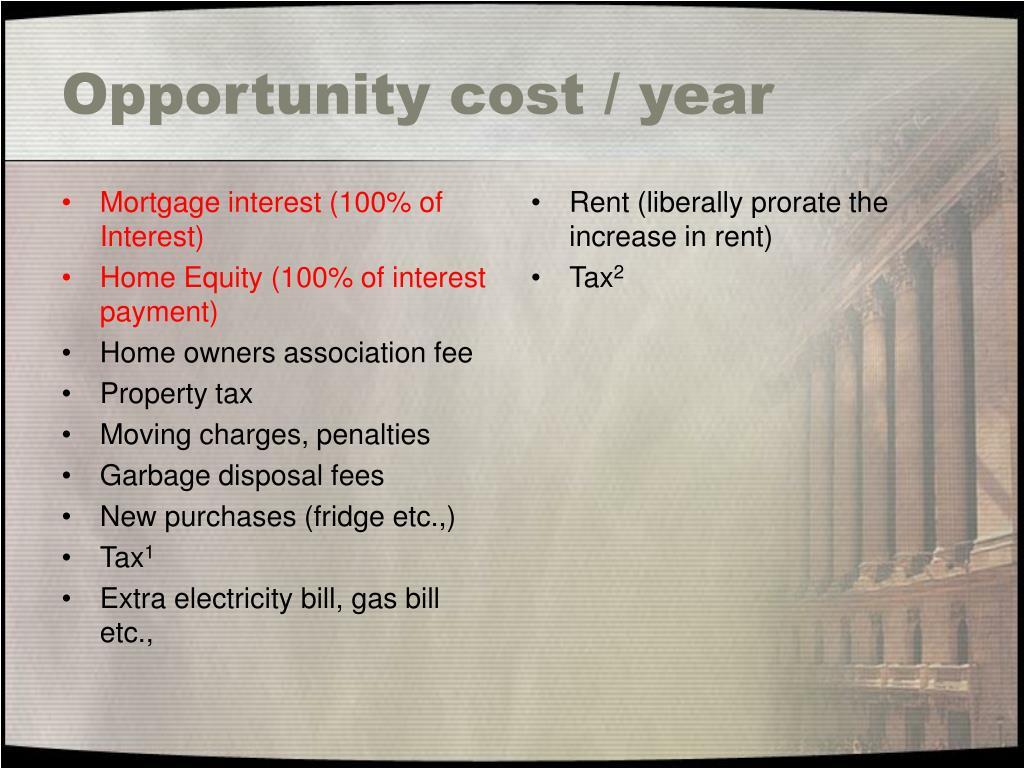 Mortgage interest (100% of Interest)