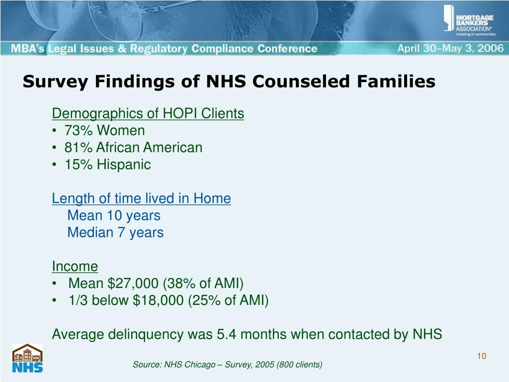 Survey Findings of NHS Counseled Families