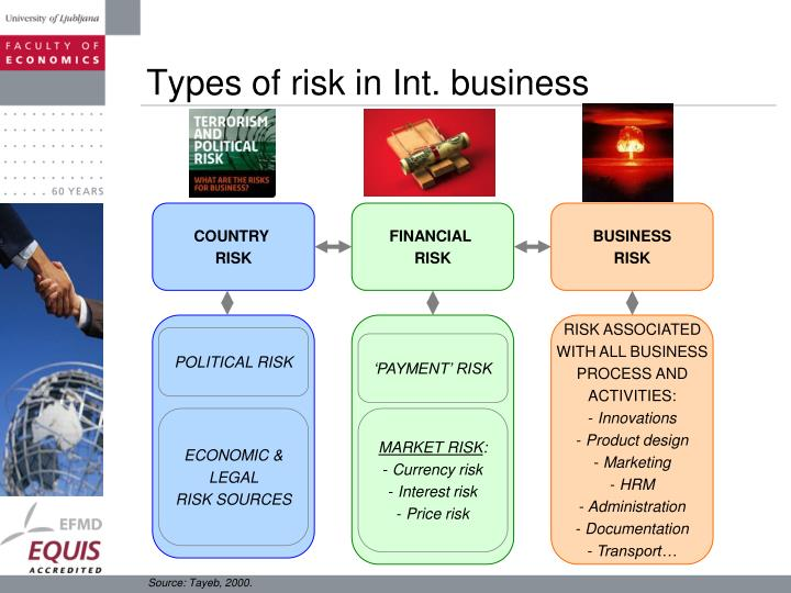 legal risk of e payment system Moreover, the risks will also depend on the volume and value of transactions in the payment system causes of payment system risks vary to the type of risks, major cause s are counter party risk ie, liquidity and credit risks.