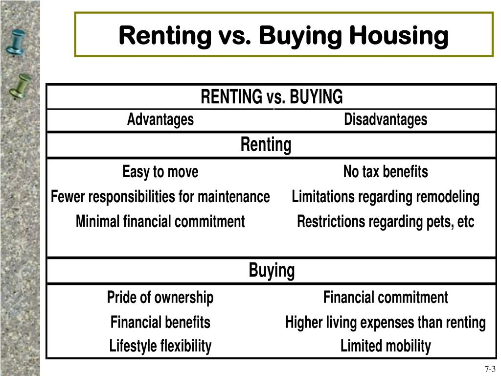 Renting vs. Buying Housing