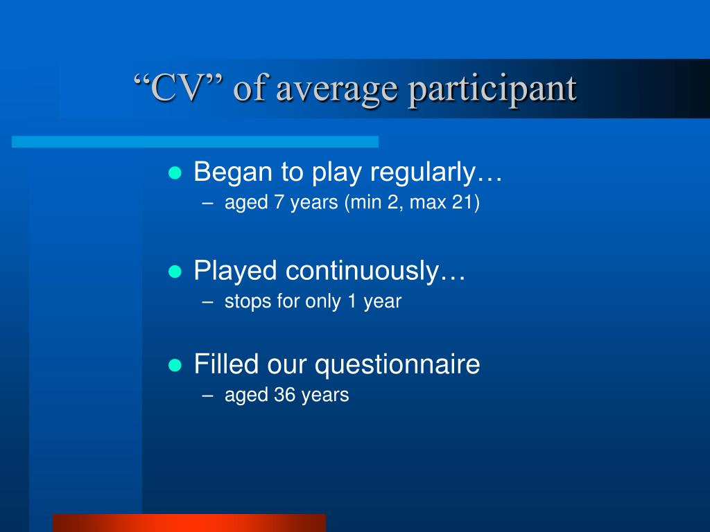 """CV"" of average participant"