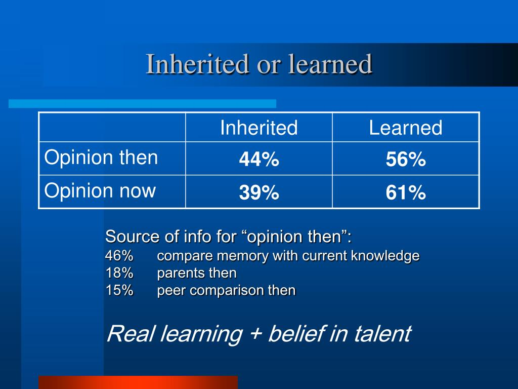 Inherited or learned