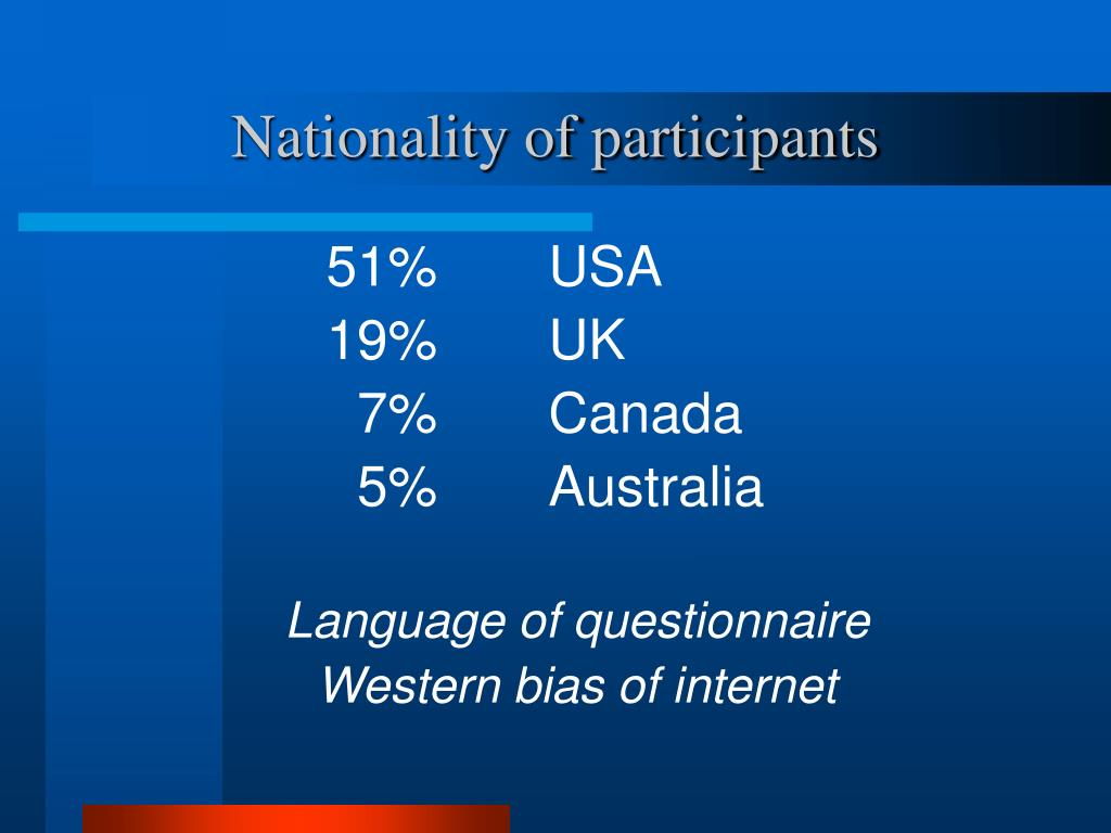 Nationality of participants