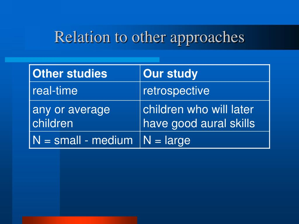 Relation to other approaches
