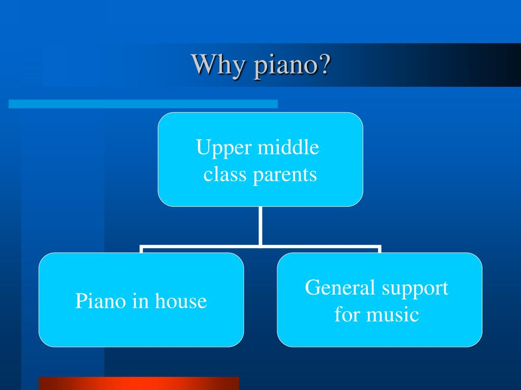 Why piano?