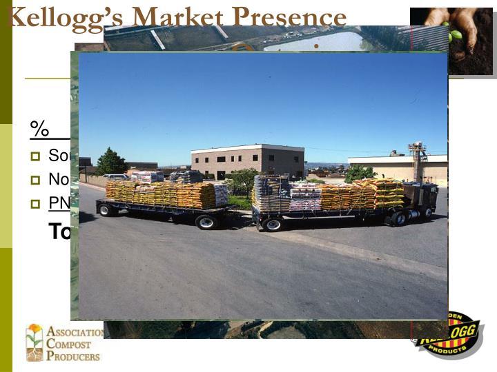 Kellogg s market presence