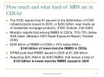 how much and what kind of mbs are in cdos37