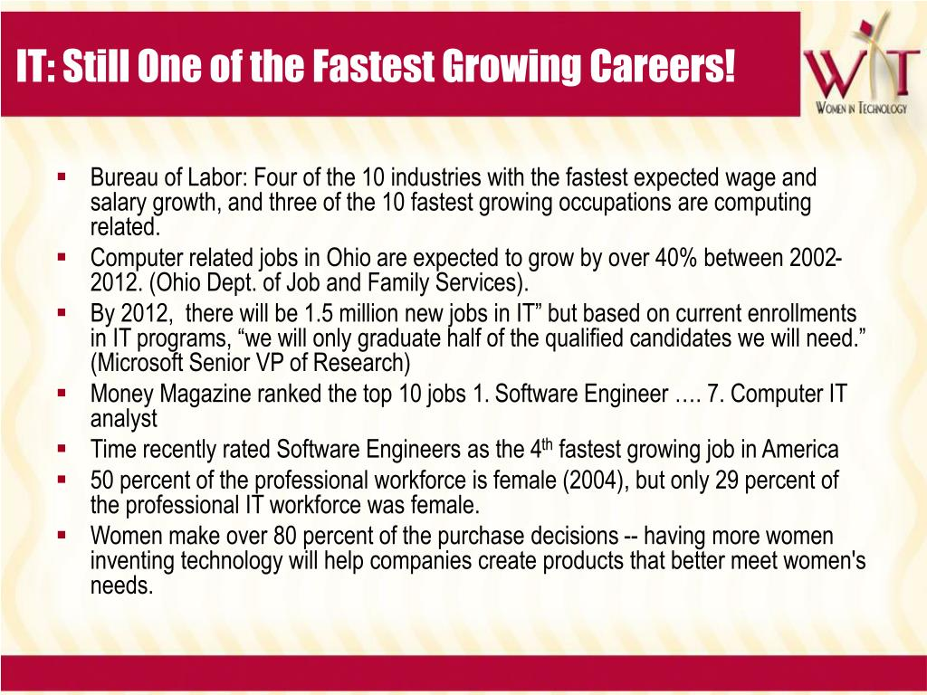 IT: Still One of the Fastest Growing Careers!