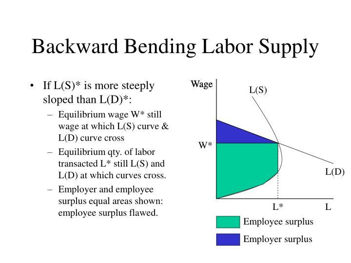 Backward bending labor supply2
