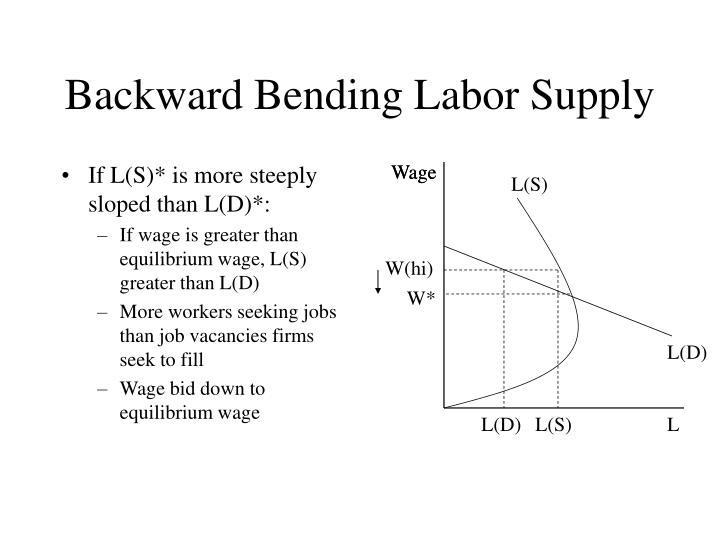 Backward bending labor supply3