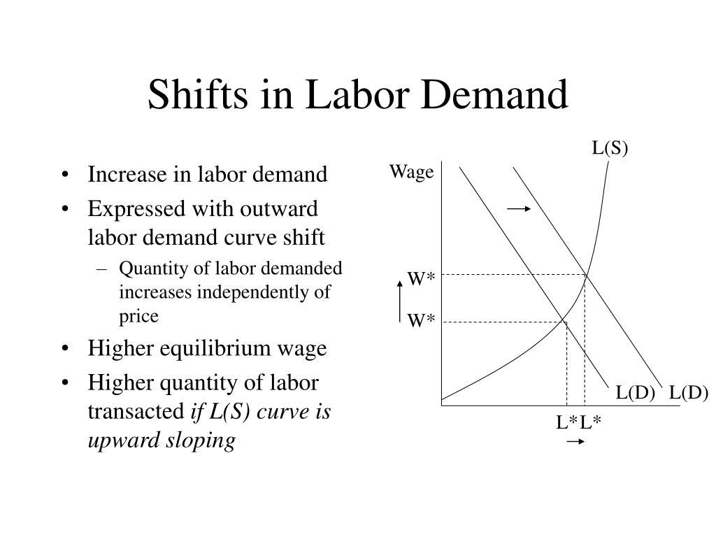 Increase in labor demand