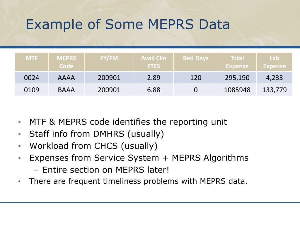 Example of Some MEPRS Data