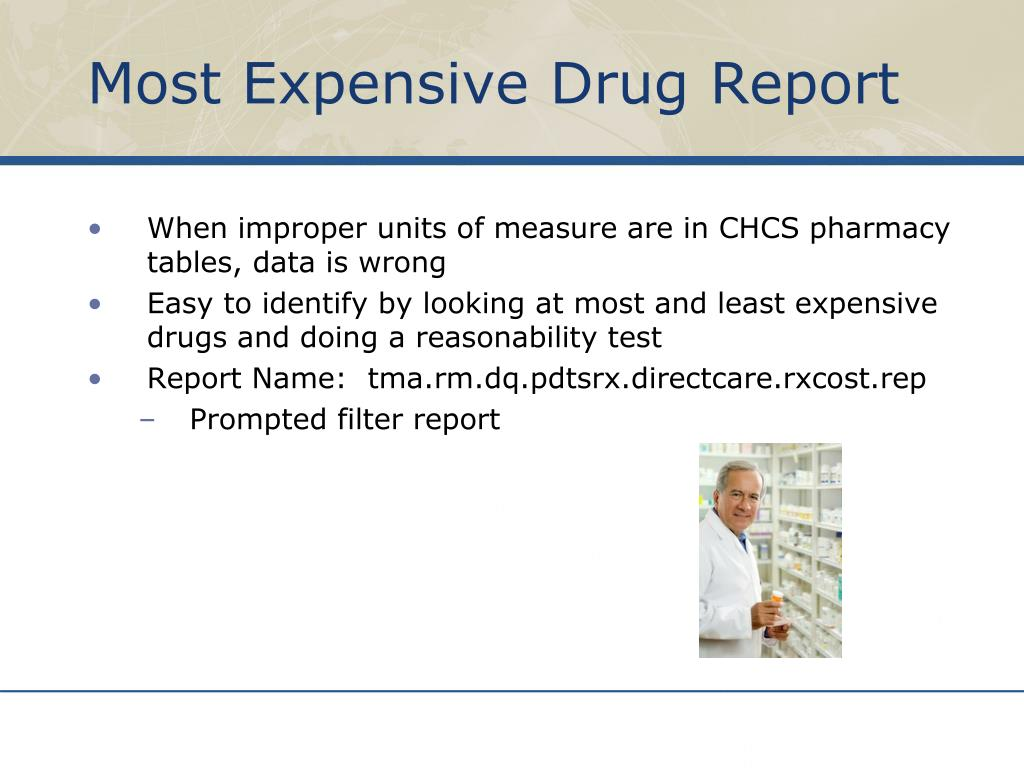 Most Expensive Drug Report