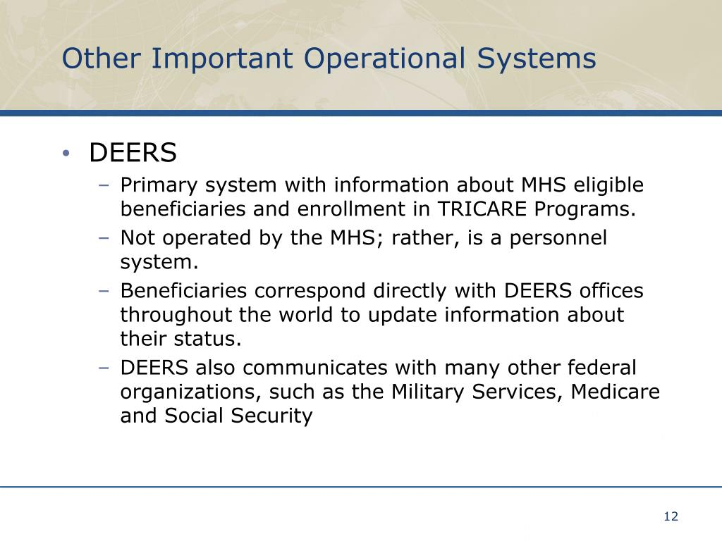 Other Important Operational Systems