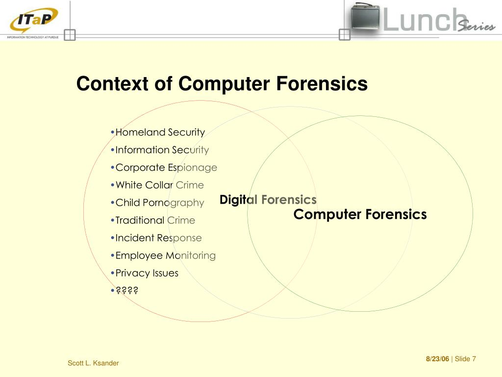 Context of Computer Forensics