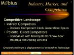 industry market and competition14