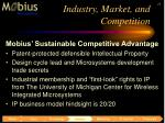 industry market and competition15